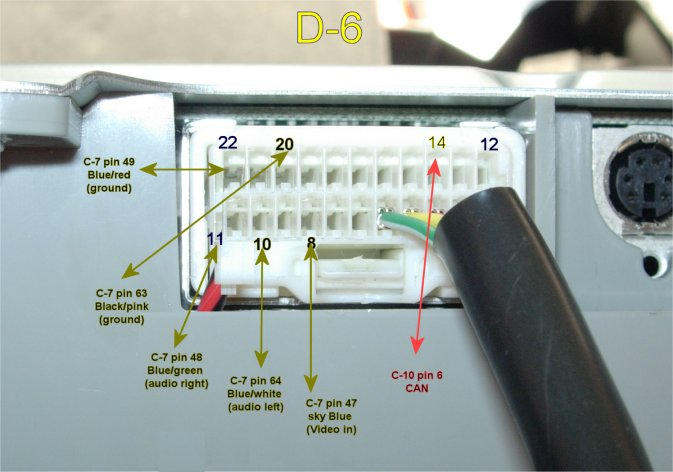 Euro Solution - Connecting Rear Seat DVD and MMCS - Page 2 ...